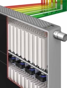 Ventilo radiateur