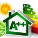 Certificat d'Economie d'Energie